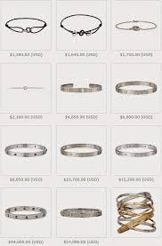 bracelet love price images Cartier love bracelet the prices of pink white yellow gold jpg