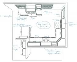 kitchen and dining room layout ideas kitchen and dining room layout ideas with apartment kitchen layout