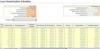Mortgage Calculator Amortization Table by Extra Payment Mortgage Calculator Mortgage Calculators