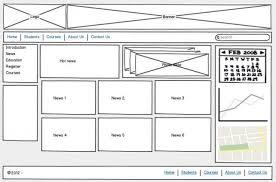 layout có nghia là gì trong thiết kế web layout nghĩa là gì