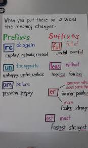 mrs braun u0027s 2nd grade class prefix suffix chart greek and