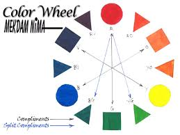 color wheel theory oil painting on canvas