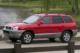 2003 hyundai santa fe recalls hyundai santa fe hits one million sales w sales numbers