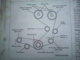 2004 optima timing belt and balnce shaft kia forum