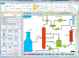 process flow diagram draw process flow by starting with pfd