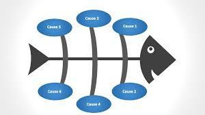 Fishbone Diagram Templates by Blank Blank Fishbone Diagram Template For Excel