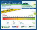 Achieving <b>Zero Energy</b> Green <b>Homes</b> -- 12 Course Webinar Series
