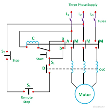 what is direct on line starter its theory of starting circuit globe