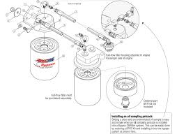 cummins 5 9 6 7l single remote oil bypass system amsoil