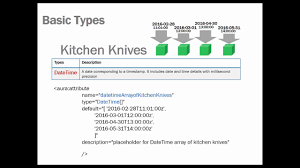 Basic Kitchen Knives Lightning Component Framework Basic Tags Youtube
