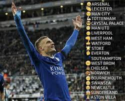 Premier League Memes - the premier league table in emojis football jokes pinterest