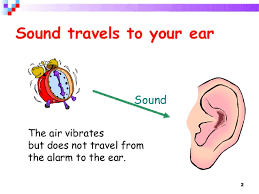 how does sound travel images Fundamentals of sound jpg