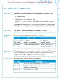 work instructions examples thebridgesummit co