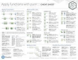 Map Reading Practice Cheatsheets U2013 Rstudio