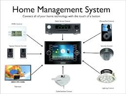smart home wiring diagram smart wiring smart home wiring uk smart