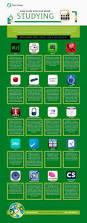 264 best productive images on pinterest college hacks