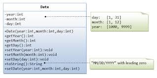 oop basics java programming tutorial