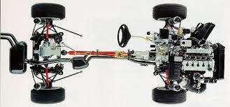 audi quattro horsepower audi sport quattro s1 e2 homologation version rally b
