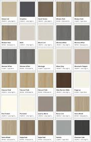kitchen colour schemes ideas kitchen colour ideas 2015 kitchens gold coast kitchen colour