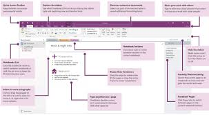 onenote calendar template how to master microsoft office onenote
