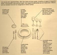 posizione bicchieri in tavola ricerca per tag tavola