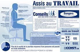 position assise bureau infographique sur le travail en position assise