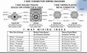 trailer wiring harness diagram 7 way efcaviation com