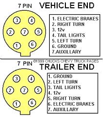 trailer light wiring typical trailer light wiring diagram