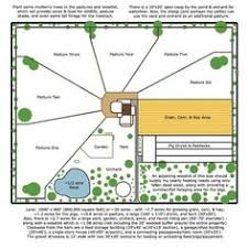 Barn Designs For Horses Small Paddock Rotations Farm Lot Pinterest Farming Horse