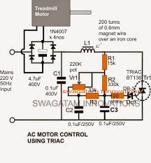 the post explains a simple treadmill motor speed controller