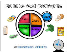 myplate nutrition u0026 food group game food groups group games