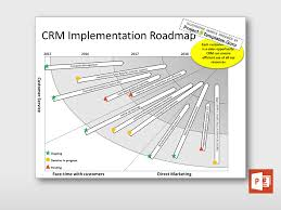 strategy roadmap diagram project templates guru