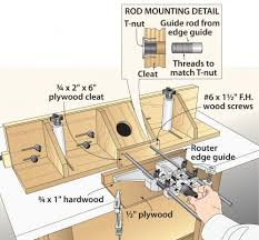 diy router table fence 26 best router table images on pinterest tools woodworking and