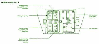 2003 ford expedition auxiliary relay fuse box diagram u2013 circuit