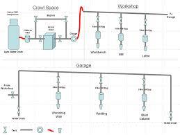 shop air compressor system design u0026 plumbing complete guide