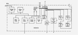 diagram of a house kentoro com