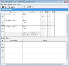 Truth Table Calculator Program A Truth Table Matlab U0026 Simulink