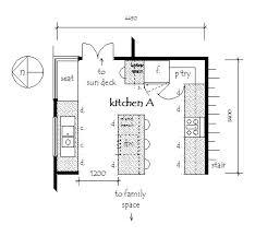 Typical Kitchen Island Dimensions Mesmerizing Kitchen Design Size Gallery Best Image Engine