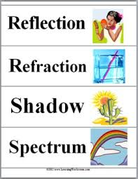 what is light in science light energy illustrated science word wall science words cards