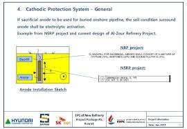 basis corrosion coating u0026cp system for pipeline in oil u0026 gas sector