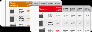 wedding album prices wedding album professional ilfotoalbum