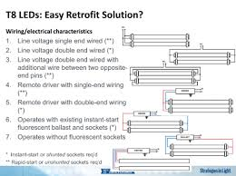 led fluorescent light bulbs led fluorescent replacement ls strategies unlimited