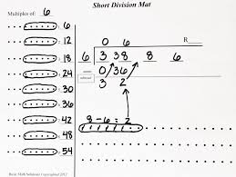 Division Worksheet Without Remainders Pictures Short Division Worksheets Dropwin