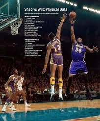 Shaq Bench Shaq Vs Wilt Physical Data Nba