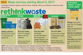 City Of Kitchener Garbage Collection Uptown North Uptown North Twitter
