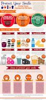 84 best dental infographics images on pinterest dental health