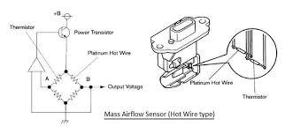 1976 mgb wiring schematic wiring diagram weick