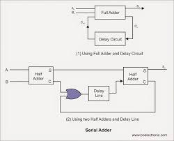 dm5476 datasheet dual master slave j k flip flops pdf wiring
