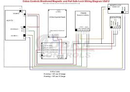 access system wiring diagram with electrical pics diagrams