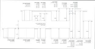 hauteur placard cuisine meuble cuisine hauteur hauteur meuble vasque hauteur des meubles